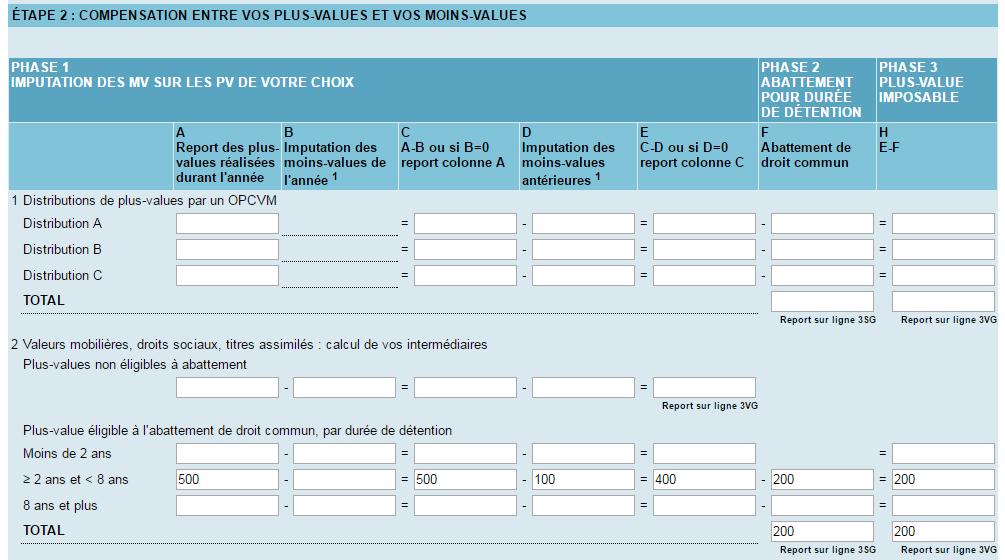 Etape 2 du formulaire 2074-CMV