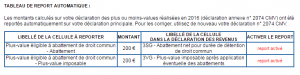 Report des montants calculés - formulaire 2074-CMV